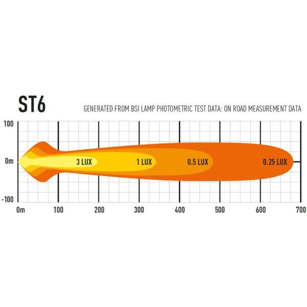 ST6 - detalii 2