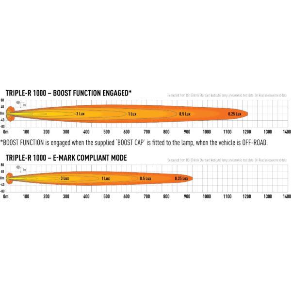 Triple-R 1000 - detalii 2