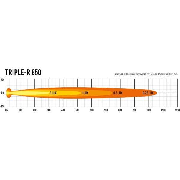 Triple-R 850 - Detalii 2