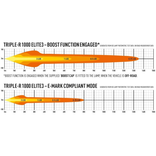 Tripple-R 1000 Elite - Detalii 3
