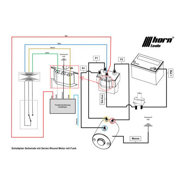 Troliu HornTools Alpha 12.0.1 12V - 5.4 - 8